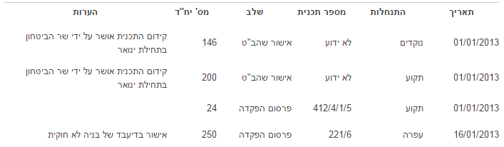 23-4-13(1)