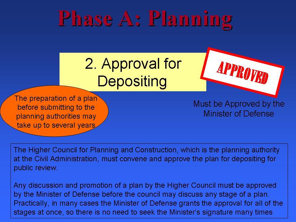 PlanningProcessjpg